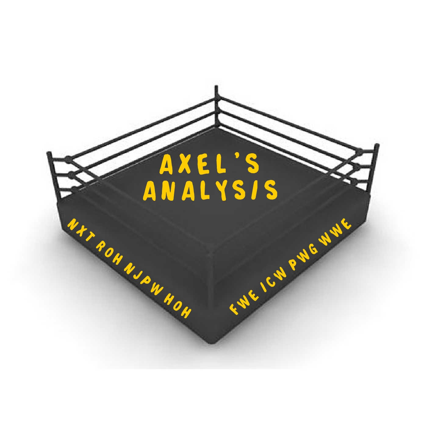 Axel's Wrestling Analysis