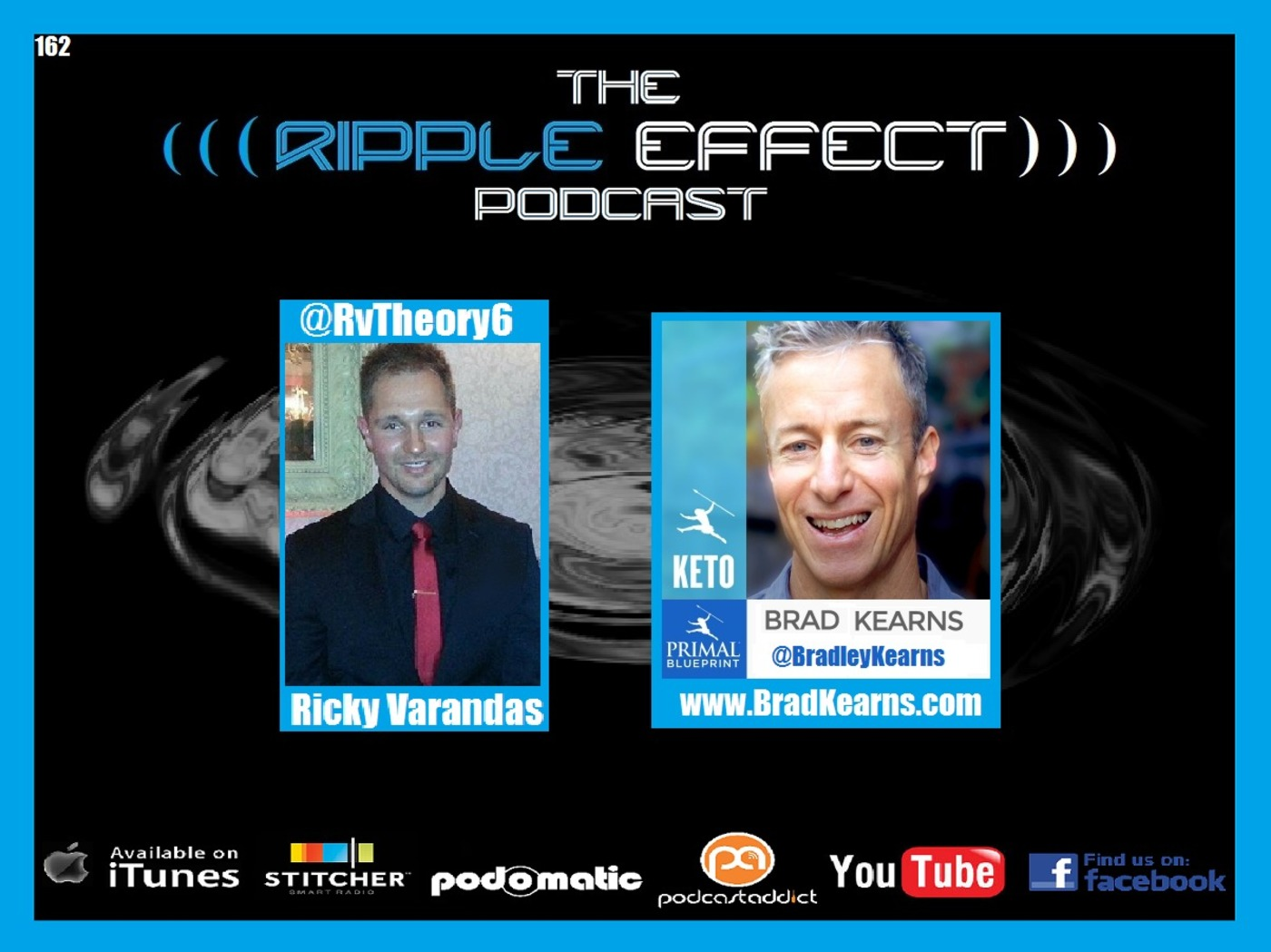 The ripple effect podcast 162 brad kearns health fitness the is a former professional triathlete author podcast host high jumper dog trainer professional speedgolfer and health fitness nutrition expert malvernweather Gallery