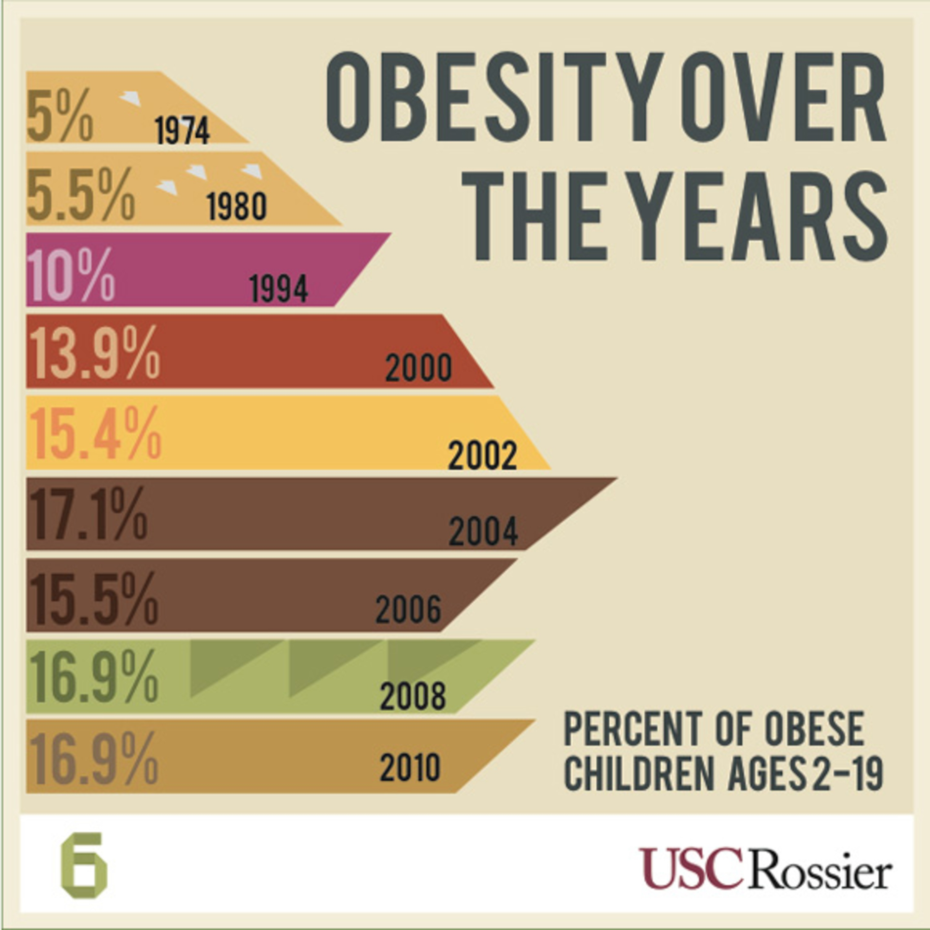 Episode 161 Have it ur Way, Defining, Discussing & Defeating Childhood Obesity!